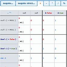 Variable Arithmetic Cheatsheet Screenshot