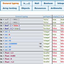 Variable Testing Cheatsheet Screenshot